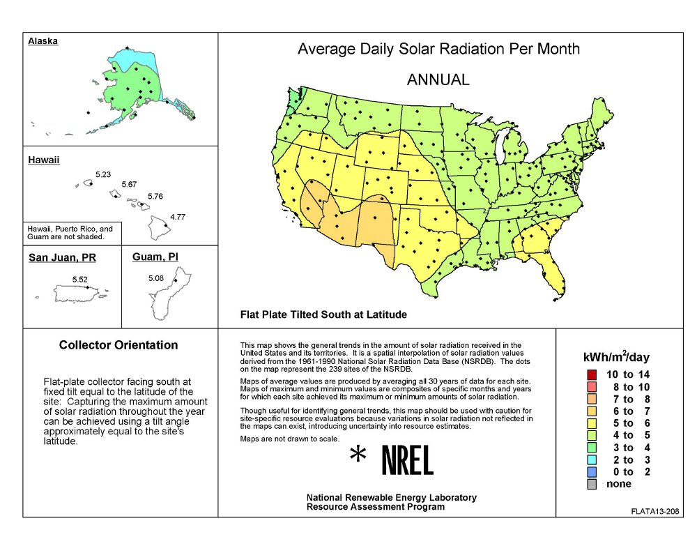 United States Average Daily Solar Radiation per Month